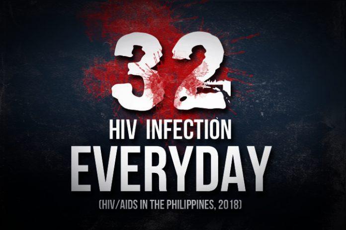 statistics philippines
